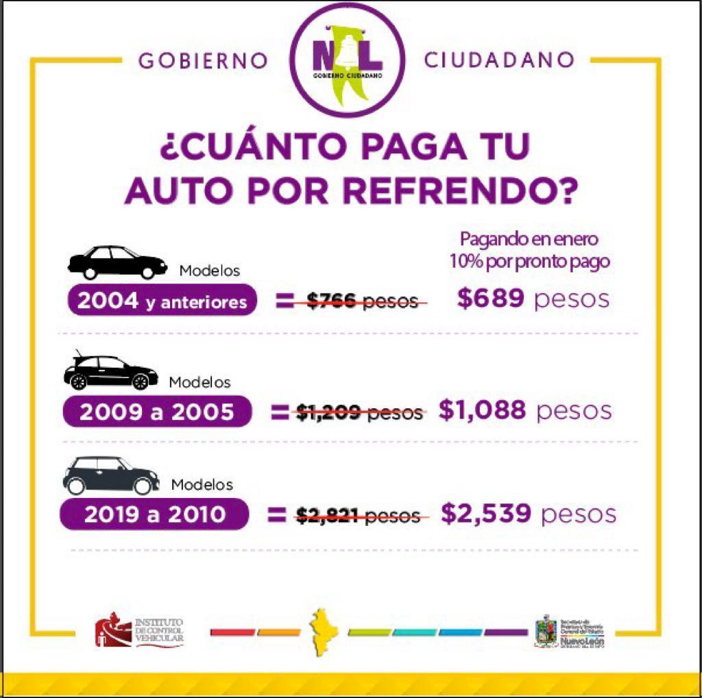 nuevo-leon-recauda-30-mdp-por-pagos-a-impuestos-vehiculares