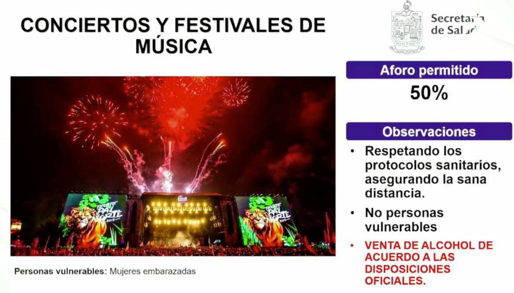 conciertos covid-19